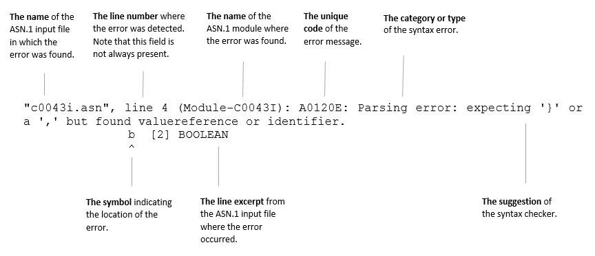 Asn1c Compiler Errors
